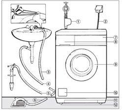 Установка стиральной машины. Иркутские сантехники.