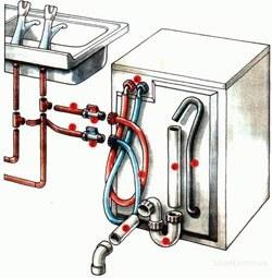 Установка стиральных машин в Иркутске